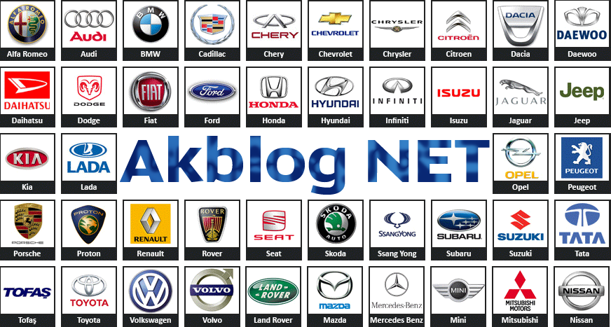 Marka Araba Logoları Ak Seo Blog Seo Eğitimleri Dokümanları Web
