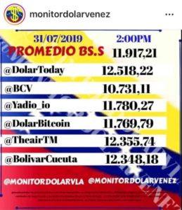 Dólar paralelo se acerca a los Bs. 12.000