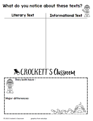 Free organizer for comparing literary and informational text.