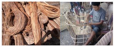 Produk, Karakteristik, dan Kemasan Kerajinan dari Bahan Kayu, Bambu, Rotan, dan Tempurung Kelapa