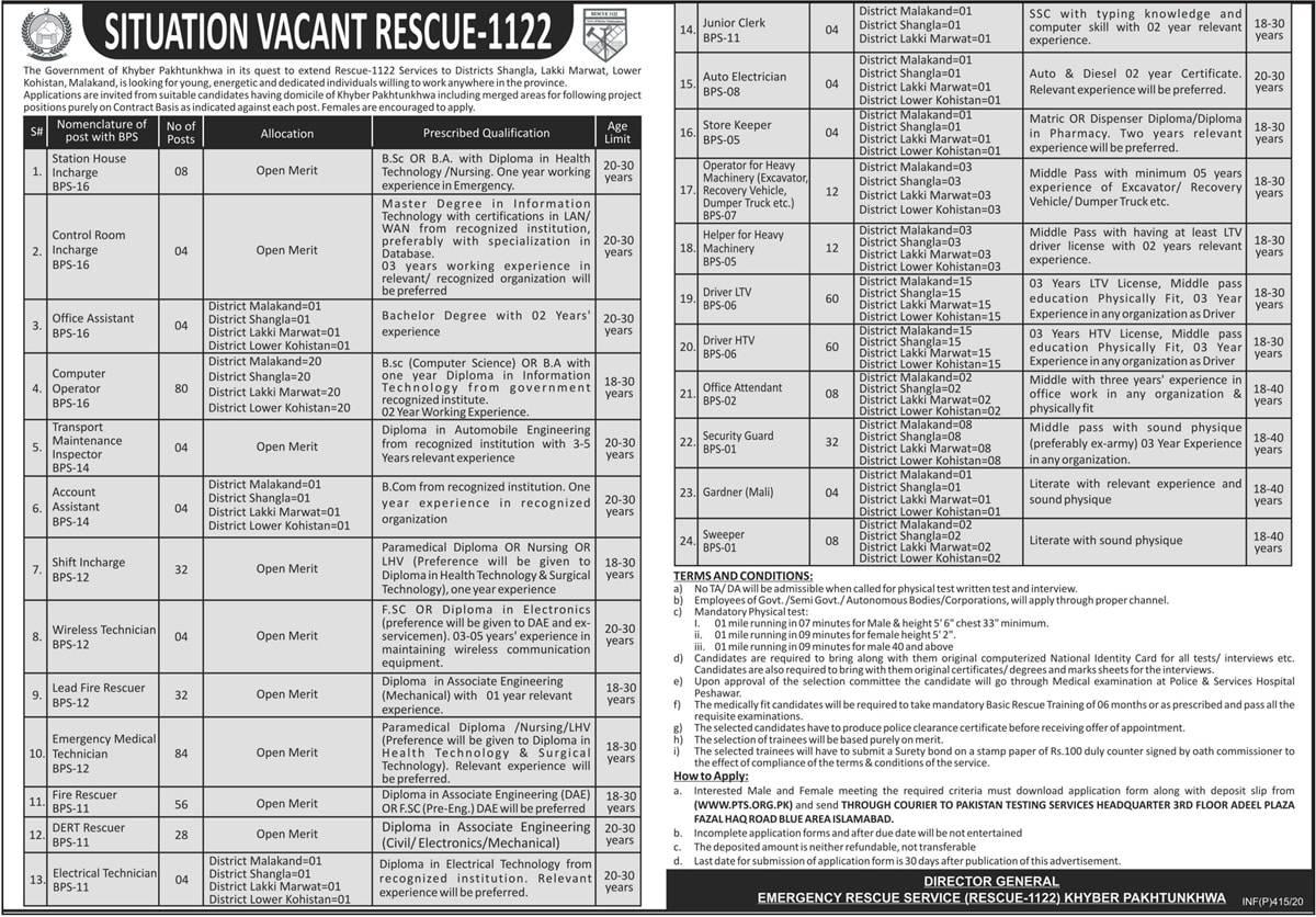 Rescue 1122 jobs advertisement 2020
