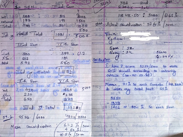 How I changed myself from last ranker to College Topper    Failed in 6 subjects & then Ranked 1