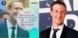 Facebook's Mark Zuckerberg Becomes the World's 3rd Richest Person, Passing Warren Buffett