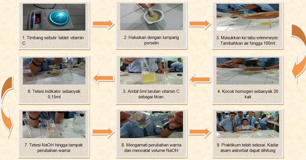 Contoh Laporan Praktikum Kimia Kelas X Usa Momo