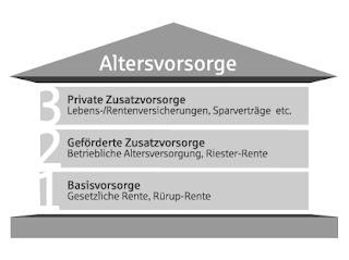 https://www.sparkasse-koelnbonn.de/privatkunden/altersvorsorge/spk_alters/ueberblick/index.php?n=%2Fprivatkunden%2Faltersvorsorge%2Fspk_alters%2Fueberblick%2F