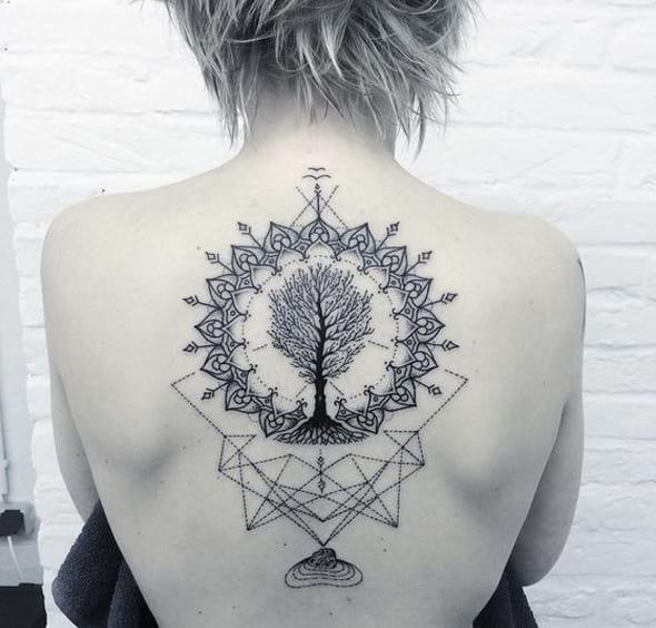 significado-tatuaje-mandala