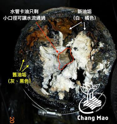 通管劑使用後溶出一個小洞