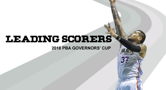 LIST: NLEX Road Warriors Leading Scorers 2018 PBA Governors' Cup