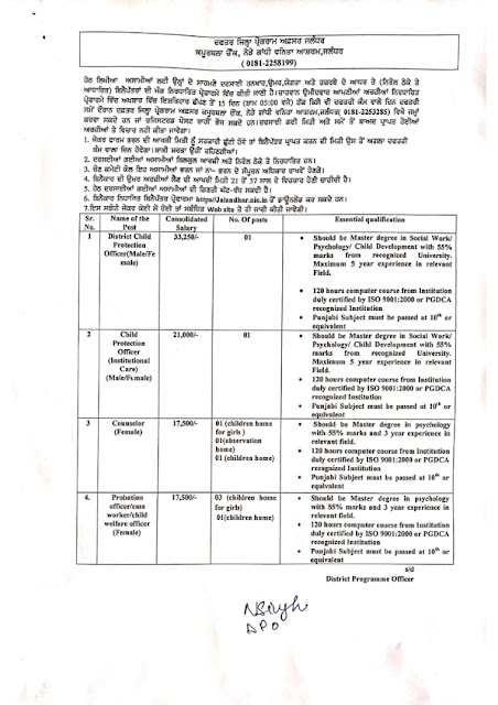 Recruitment of Various Posts in District Programme Officer, Jalandhar(8 Posts)