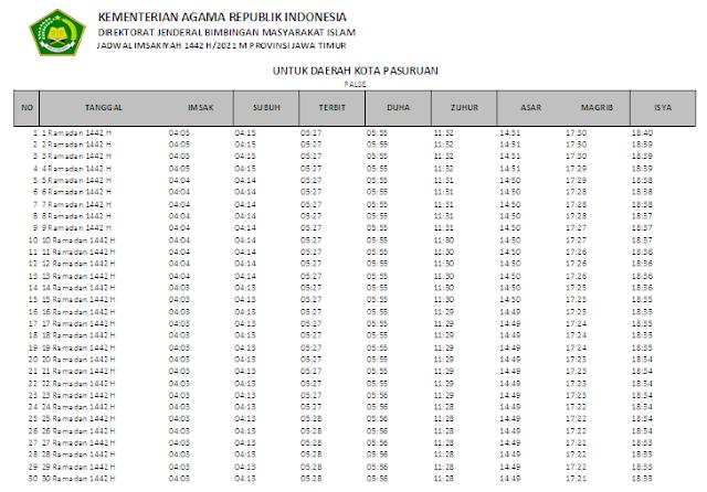 Jadwal Imsakiyah Ramadhan 1442 H Kota Pasuruan, Provinsi Jawa Timur