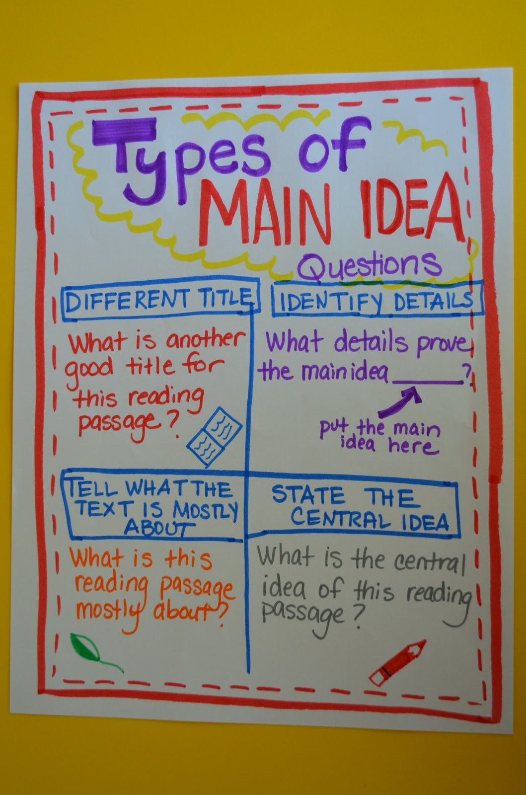 Literacy Amp Math Ideas Different Types Of Main Idea Questions