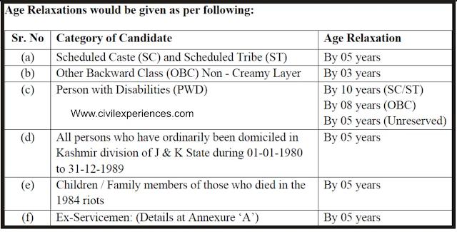 Mumbai Metro Rail Corporation Limited Recruitment 2021 Apply