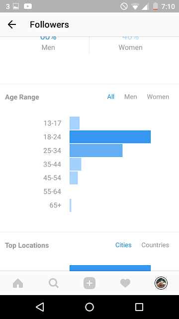 Cara Melihat Statistik Akun Instagram Kita (most views, most city, umur, gender)