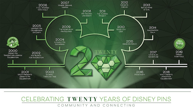2020 Disney Pin Trading Virtual Event logo - Celebrating Twenty Years of Disney Pins