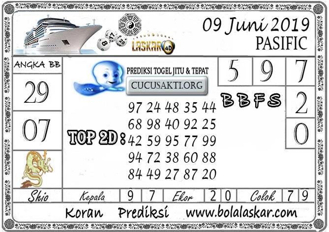 Prediksi Togel PASIFIC LASKAR4D 09 JUNI 2019