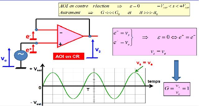 Les Amplificateurs Cours Électromécanique des Systèmes Automatisées-ESA-OFPPT-PDF
