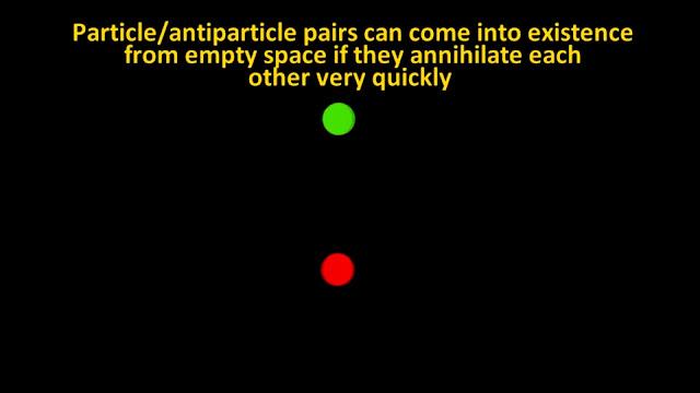 Hawking Radiation black holes evaporate.