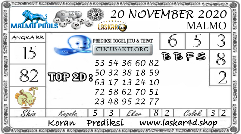 Prediksi Togel MALMO LASKAR4D 20 NOVEMBER 2020