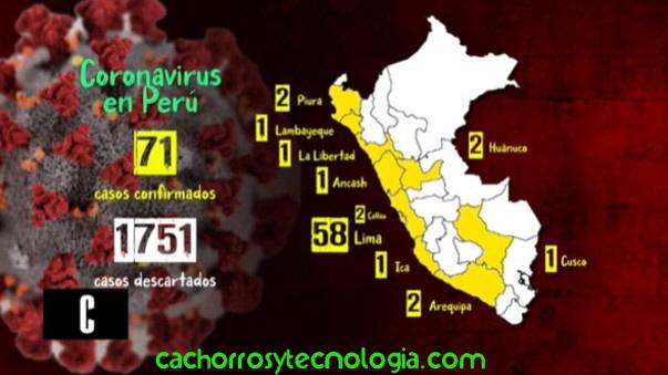 coronavirus peru elmer huerta cuarentena 15 dias cuidados 2