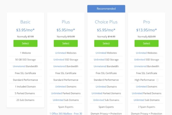 Bluehost Domain Hosting, Hosting Kaise Kharide