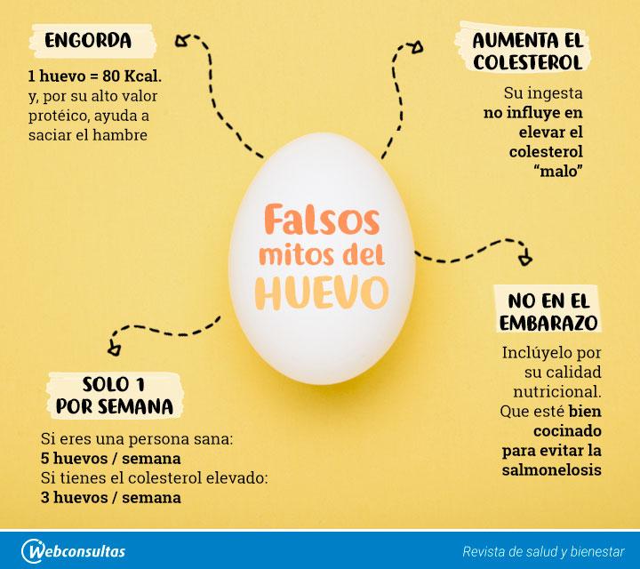 Puede comer huevos se semana cuantos por