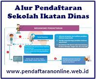 http://www.pendaftaranonline.web.id/