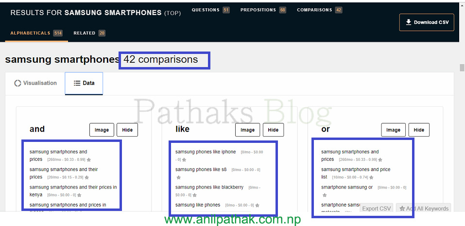 long tail keywords finder, answer the public, keyword research, pathaks blog, anil pathak