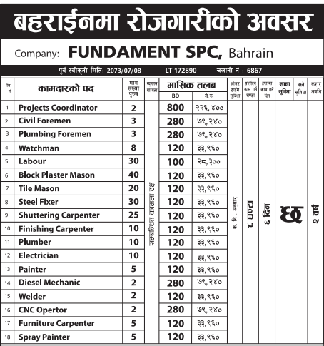 FREE VISA, FREE TICKET, FREE SERVICE CHARGE, Jobs For Nepali In BAHRAIN Salary -Rs.79,240/