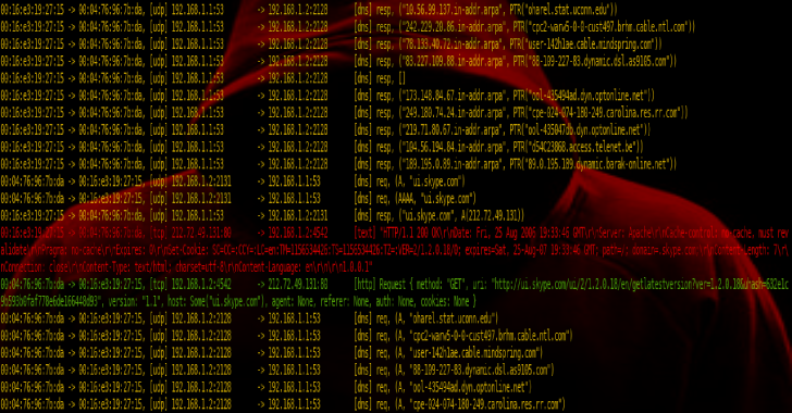 Sniffglue : Secure Multithreaded Packet Sniffer