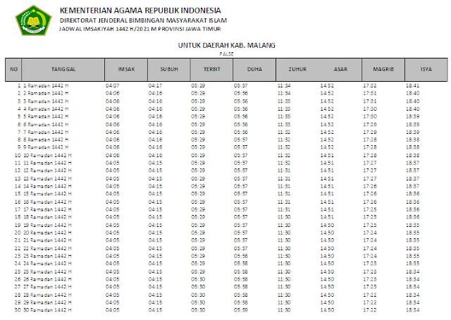 Jadwal Imsakiyah Ramadhan 1442 H Kabupaten Malang, Provinsi Jawa Timur