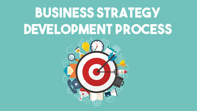 Business Strategy Development Process