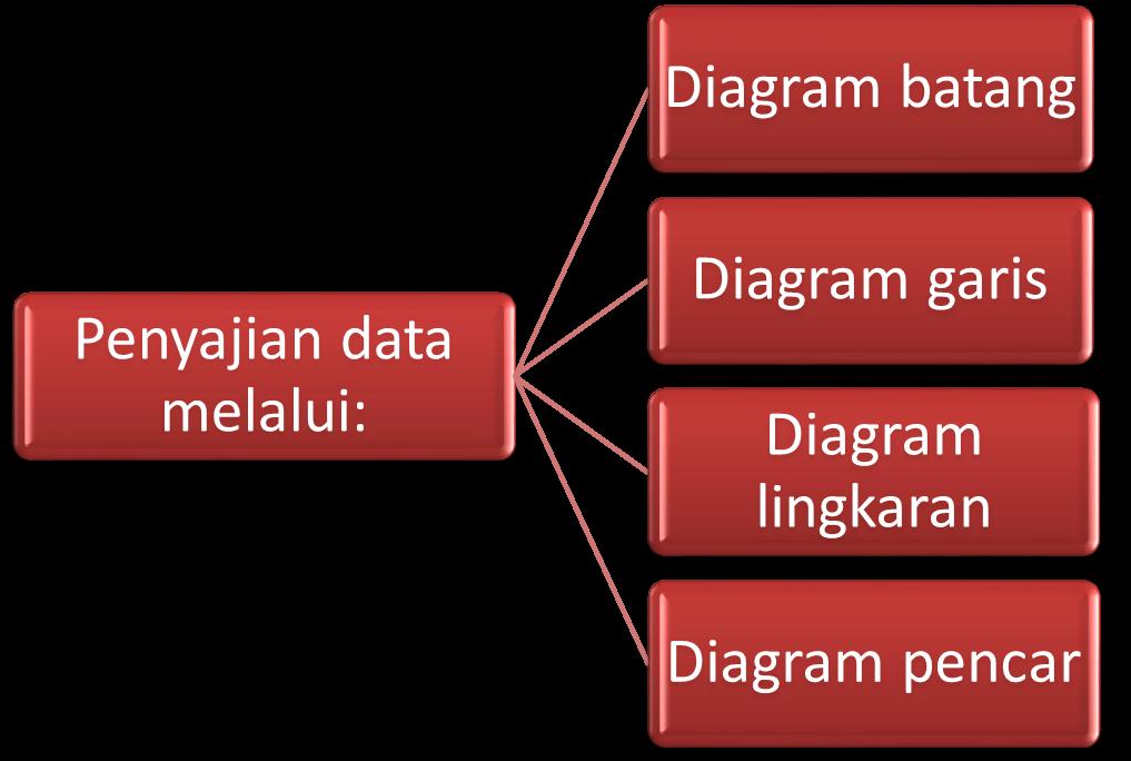 Atmaji materi penyajian data materi penyajian data ccuart Gallery