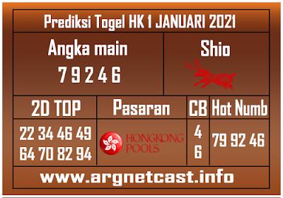 Angka Main HK 1 Januari 2021
