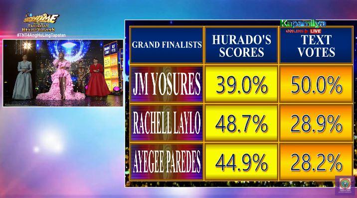 JM Yosures is 'Tawag ng Tanghalan' Season 4 winner