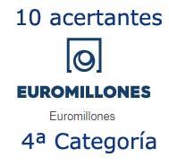 Acertantes en Euromillones el viernes 15 de diciembre