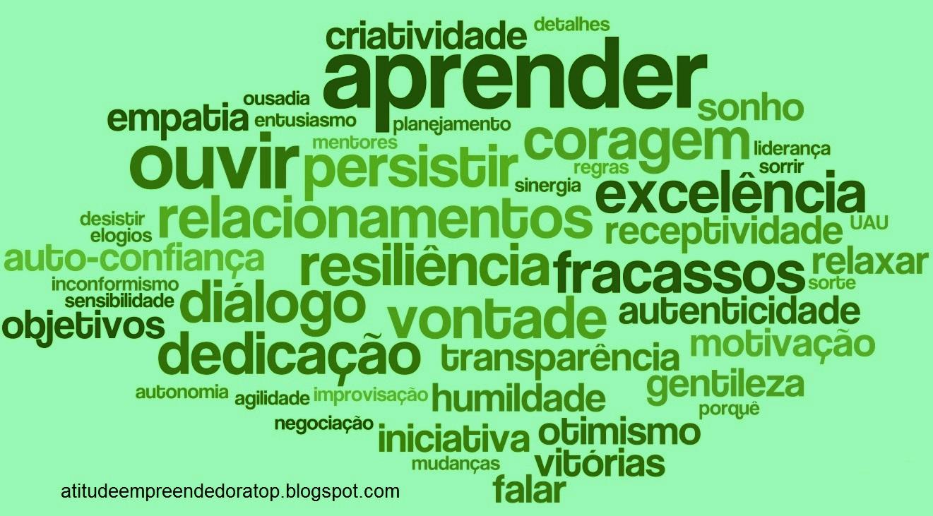 Frases Para Compartilhar No: Atitude Empreendedora: Imagens Sobre Empreendedorismo Para