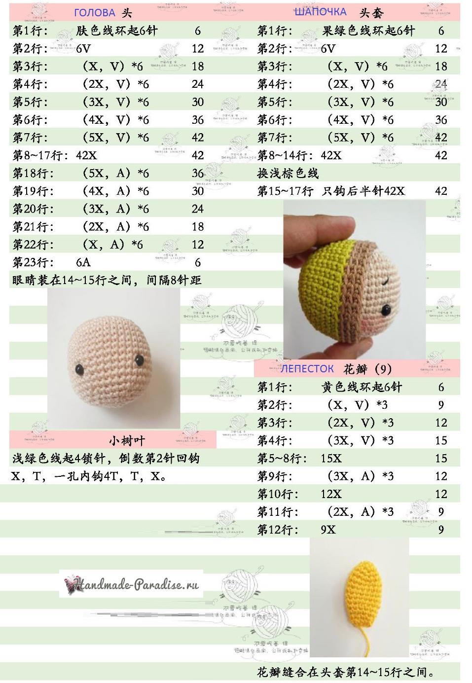 Куколка «Подсолнух» крючком. Описание вязания (2)