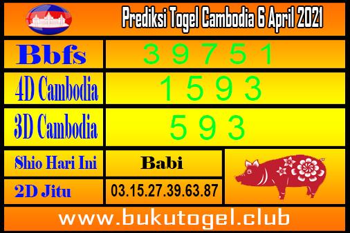 Perkiraan Kamboja untuk 6 Maret 2021