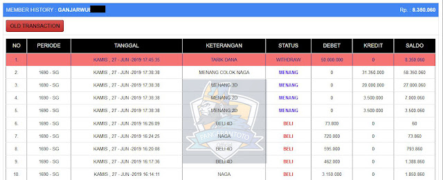 Jackpot Singapore Result 27 Juni  2019