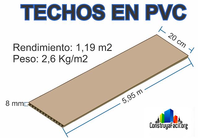 medidas techos en PVC
