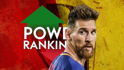 Barcelona forward Lionel Messi tops the La Liga Power Rankings for fourth week running