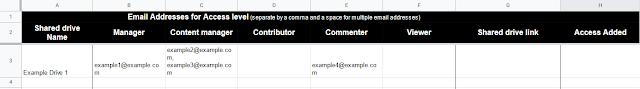 Bulk create Shared drives from a Google Sheet