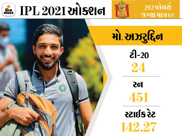 IPL%2BAUCTION%2B4