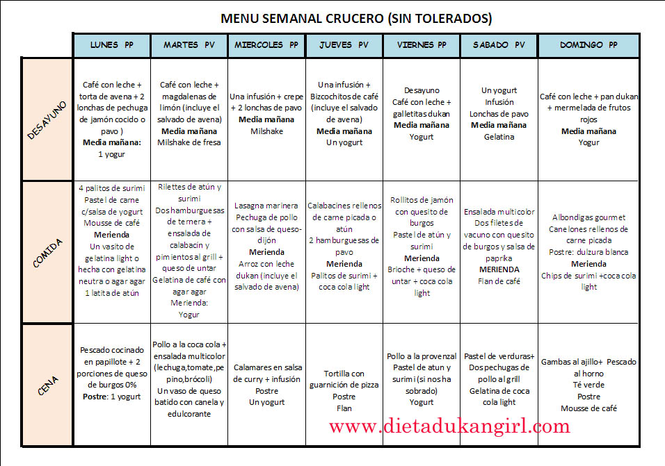 dieta de ataque dukan menus