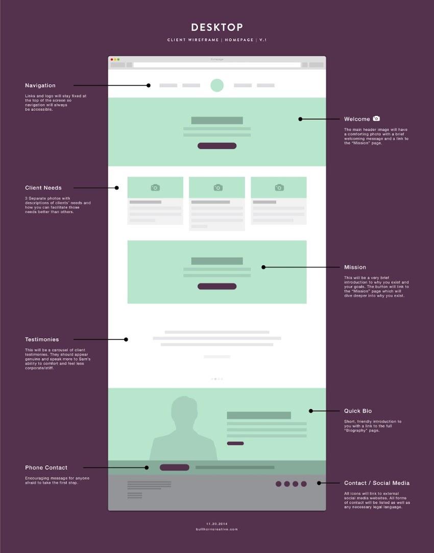 Kumpulan Infografis Terkait Design UI UX Website