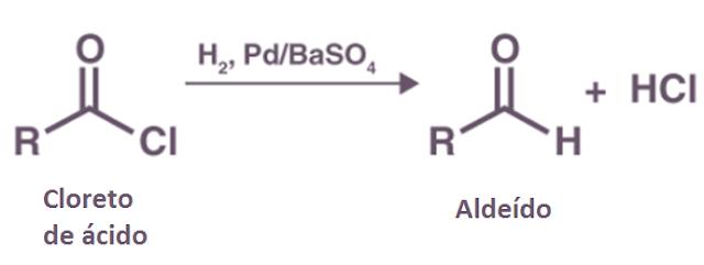Redução de Rosenmund reação