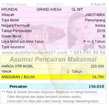 Pinjaman-156-1Thn-HYUNDAI-GRAND AVEGA-GL MT
