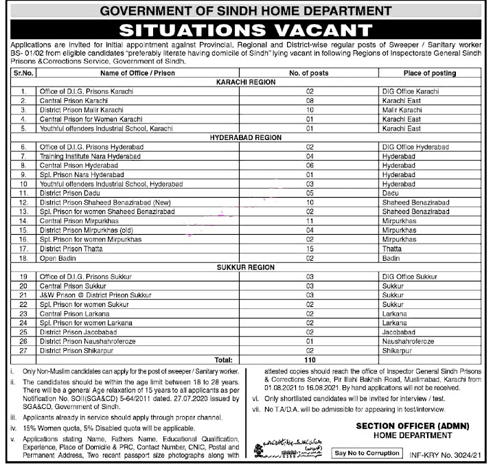 Latest Jobs in Sindh Home Department 2021