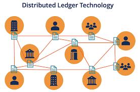 Distributed Ledger Technology technogyyan