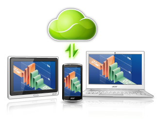 Acer Announced AcerCloud - A Free Cloud Service